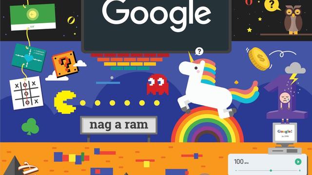 Google Easter Eggs Handy