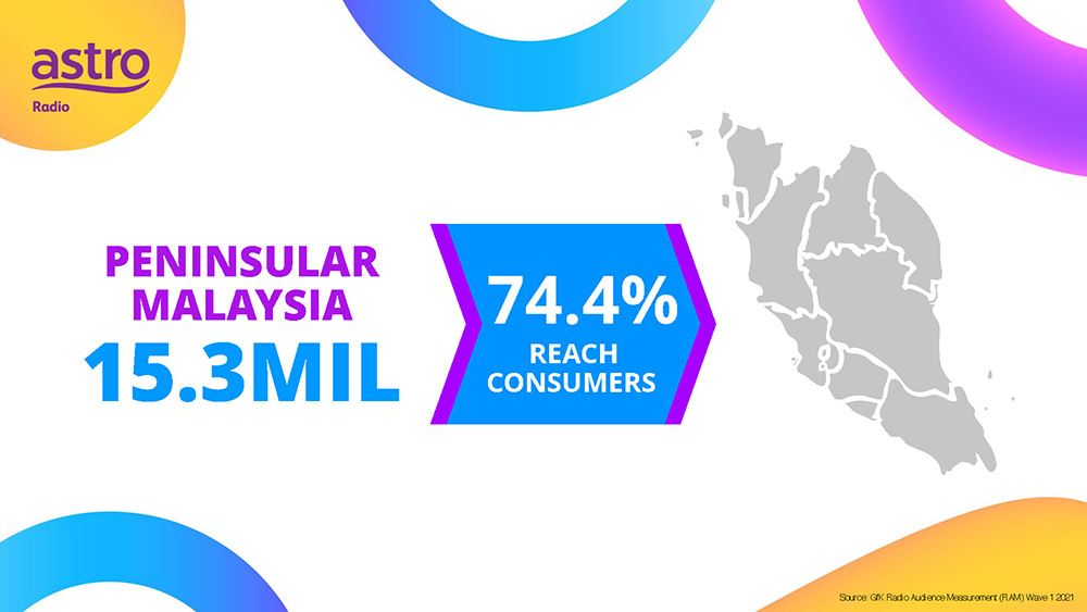 our reach in peninsular malaysia wave 1 2021