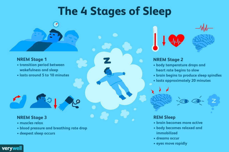 ini sebab kenapa tidur sangat penting dan boleh bantu legakan masalah mental anda
