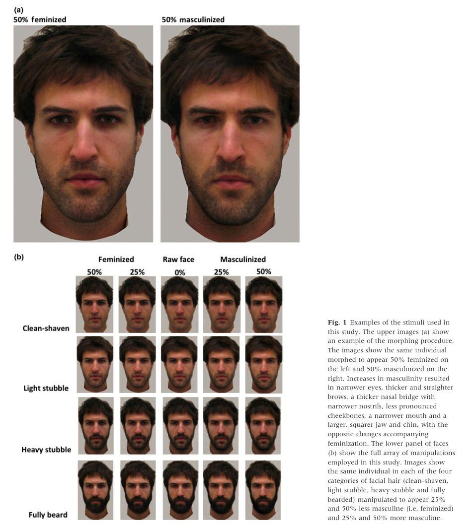 kajian menunjukkan wanita lebih tertarik dengan lelaki berjambang