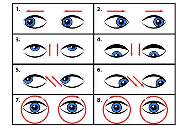上班族护眼5小贴士,让你的眼睛明亮起来吧!