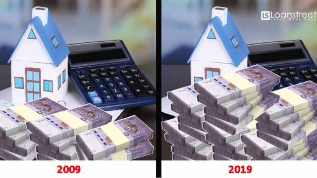 #10yearchallenge: Malaysia Property Average Price Increased by 53%!
