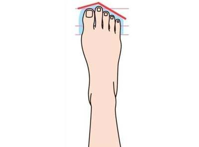 kenali karakter anda melalui bentuk jari kaki