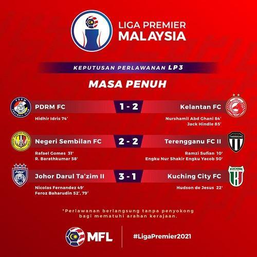 14032021 liga malaysia, liga super, liga premier, sri pahang, jdt