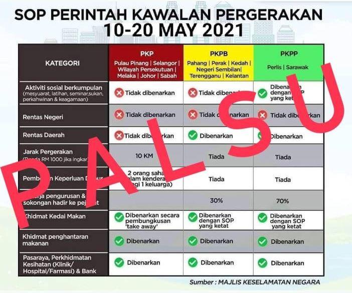 jangan sebar mesej palsu berkaitan pkp!