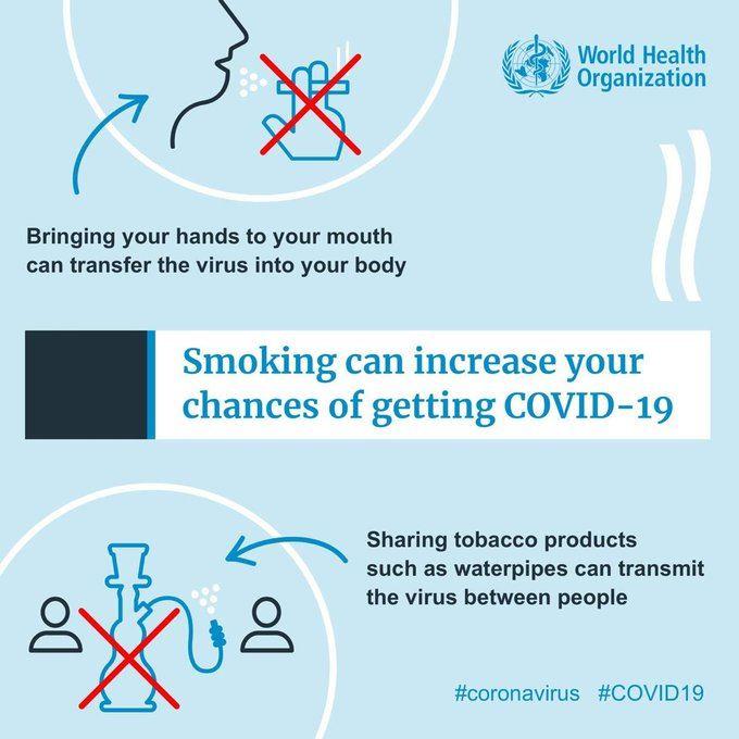 perokok lebih berisiko tinggi untuk terkena covid-19- who