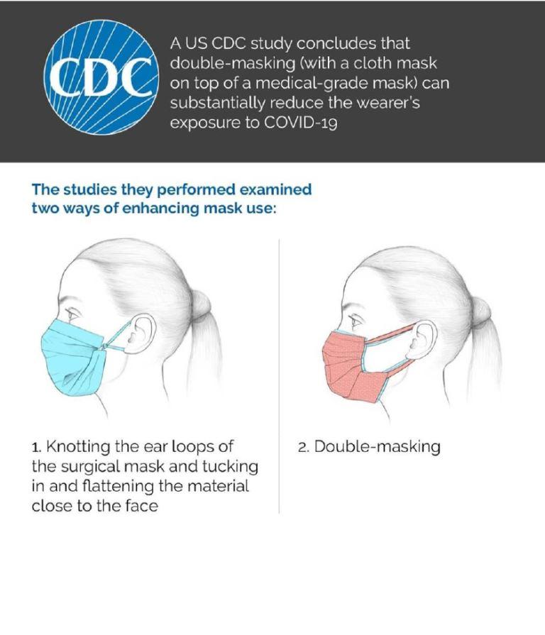 cara pakai pelitup muka berganda seperti disaran kp kesihatan