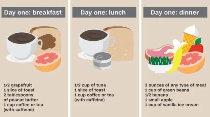 betul ke diet militari boleh turunkan 5kg berat badan dalam seminggu?
