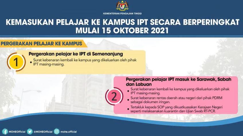 pelajar ipt kembali ke kampus mulai 15 oktober 2021