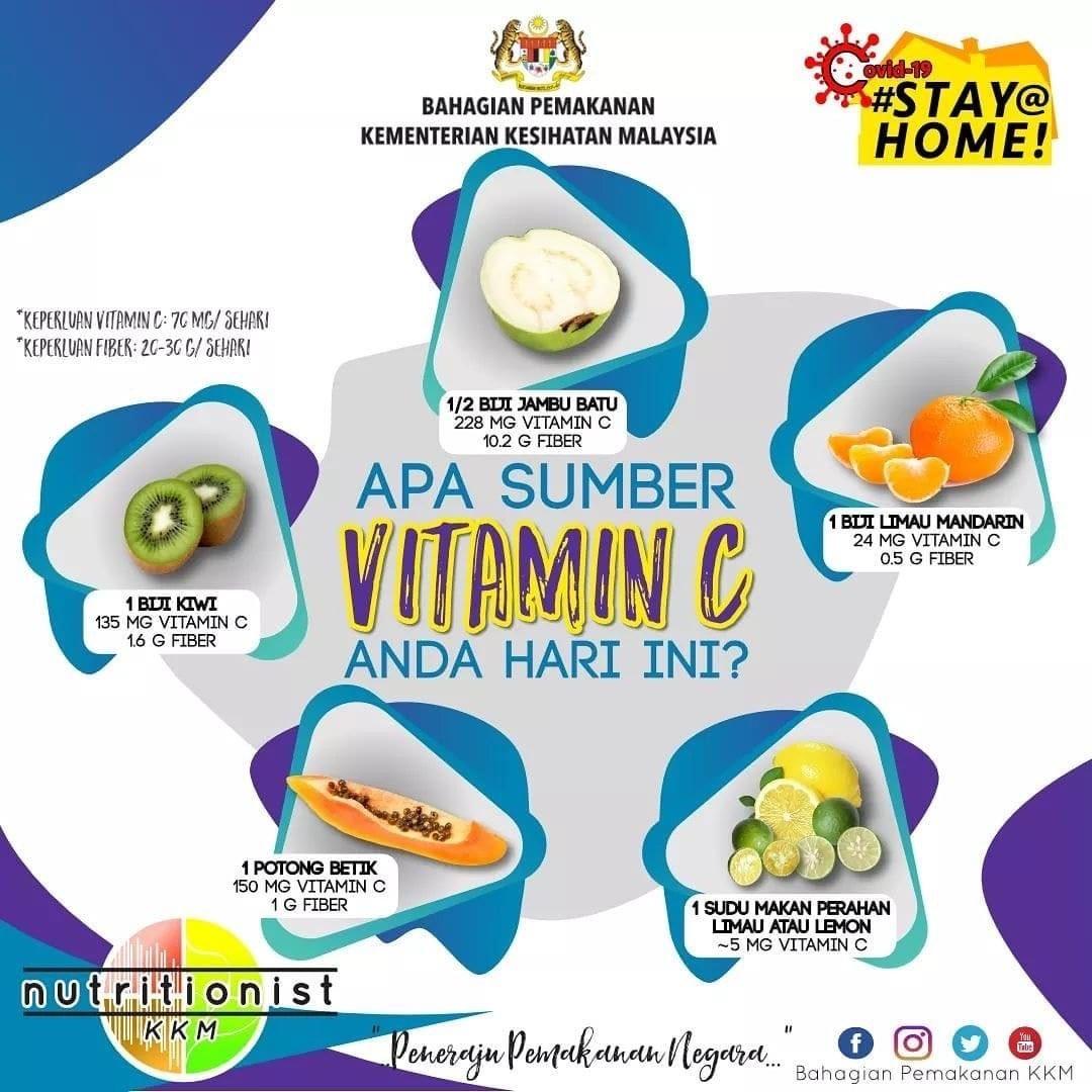 卫生部建议多吃高含vitamin c的蔬菜水果,就是这10种!能增强免疫力!