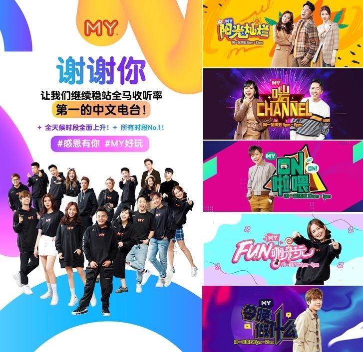 恭喜!my持续稳站全马收听率第一中文电台位置