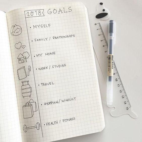 向「拖延症」说不!简单有序的「子弹笔记法」,让你的生活变得井井有条!