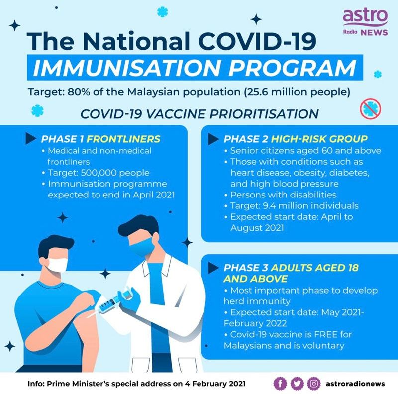 step-by-step guide to register for covid-19 vaccine via mysejahtera