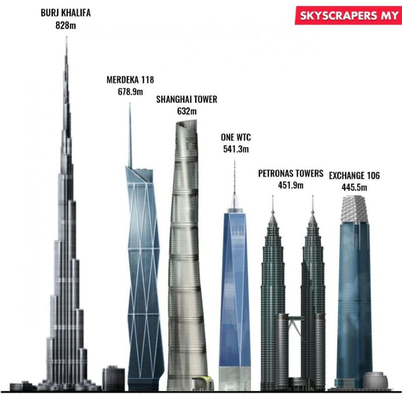 this new skyscraper in kl will be the second tallest building in the world!