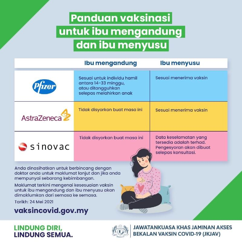 if you're pregnant or breastfeeding, you can now update your status on mysejahtera!
