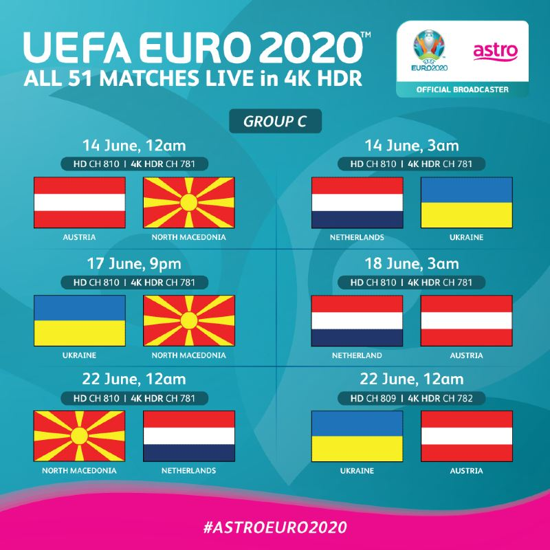 a quick guide to euro 2020 participating teams