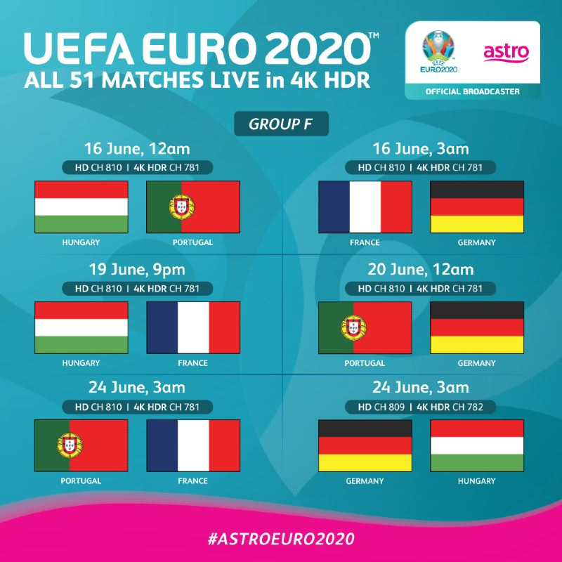 a quick guide to euro 2020 participating teams (pt 2)
