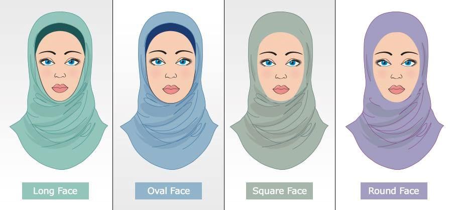 kenali bentuk muka yang sesuai untuk hijabista
