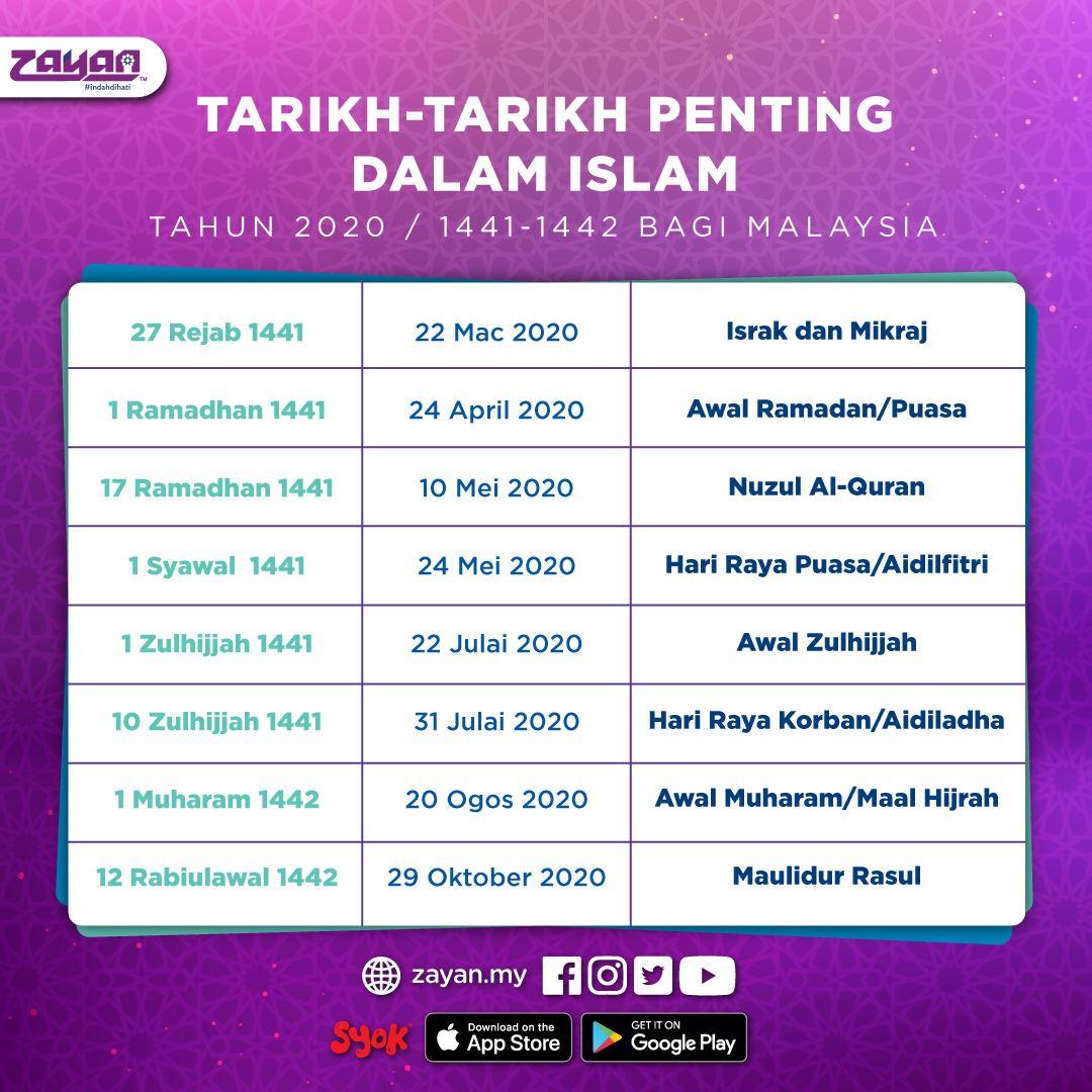kalendar islam